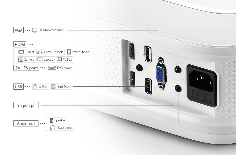 Alfawise A9 4300 Lumens HD intelligens projektor támogatás 4K 1080P-fehér EU dugó