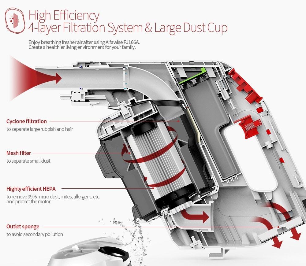 Alfawise FJ166A vezeték nélküli kézi pálca porszívó újratölthető akkumulátor könnyű kivitel - fehér EU csatlakozó