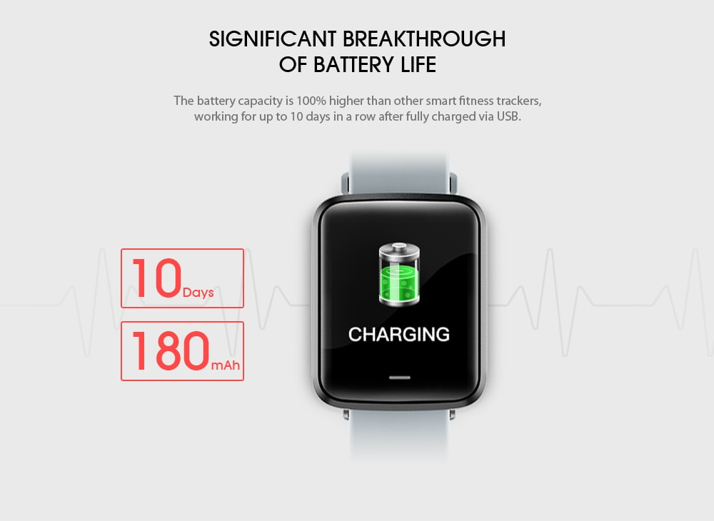Alfawise H19 Sports Smartwatch Fitness Tracker Heart Rate Blood Pressure Oxygen Monitor IP67 Waterproof 1.3 inch Color Screen- Silver