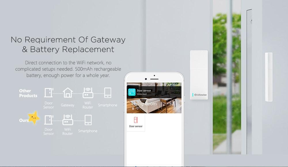 Alfawise KD1 2.4G vezeték nélküli WiFi ajtóérzékelő-fehér