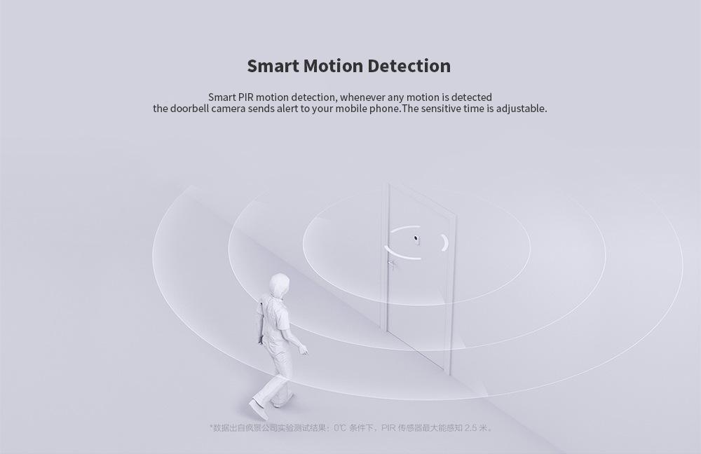 Alfawise L9 Plus 2.4GHz / széles látószögű objektív / újratölthető akkumulátor / éjszakai látás / kétirányú beszélgetés / PIR mozgásérzékelés 1080p HD WiFi videó ajtócsengő - fehér