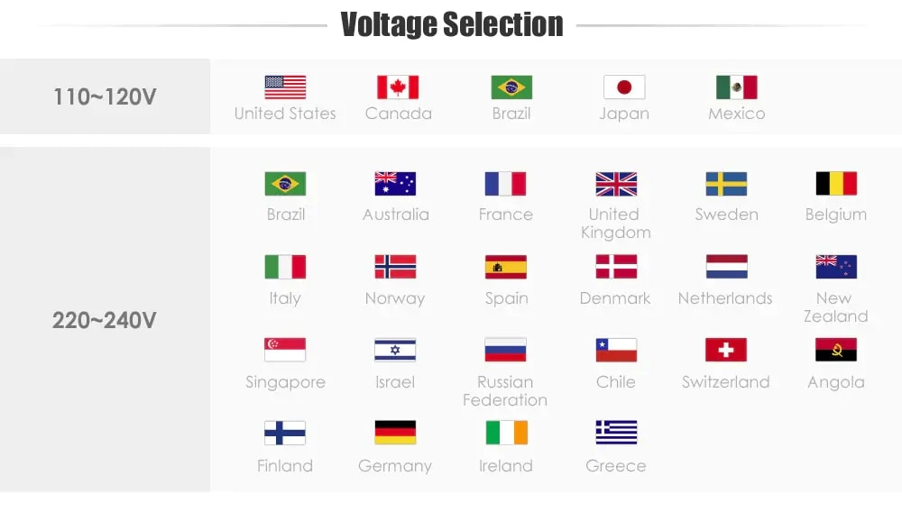 BALDR energiafogyasztás wattmérő villamosenergia-felhasználás monitor aljzat-fehér EU-csatlakozó