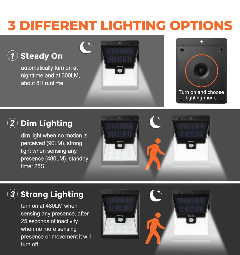 Beamday HJ001 Solar Wall Light 2pcs- Black 2PCS