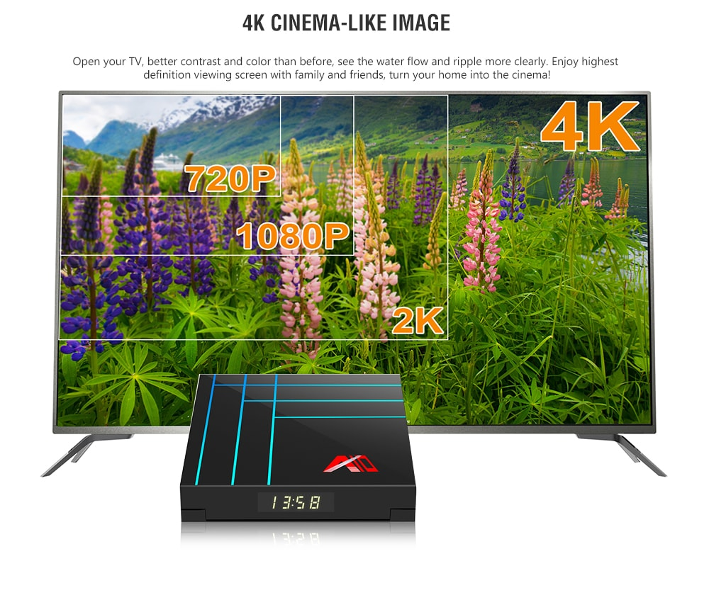 Bilikay A10 Media Player Smart TV Box H.265 Visualization Time- Black 4GB RAM+64GB ROM EU Plug