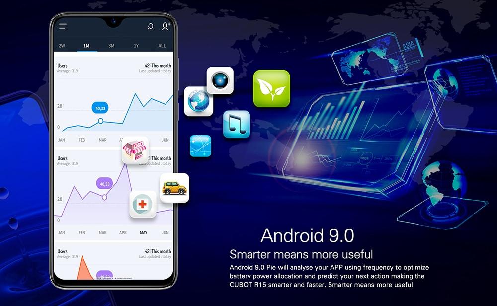 CUBOT R15 3G Phablet 6.26 inch Android 9.0 MT6580P Quad Core 1.3GHz 2GB RAM 16GB ROM 5.0MP Front Camera Fingerprint Sensor 3000mAh Detachable- Black EU Plug