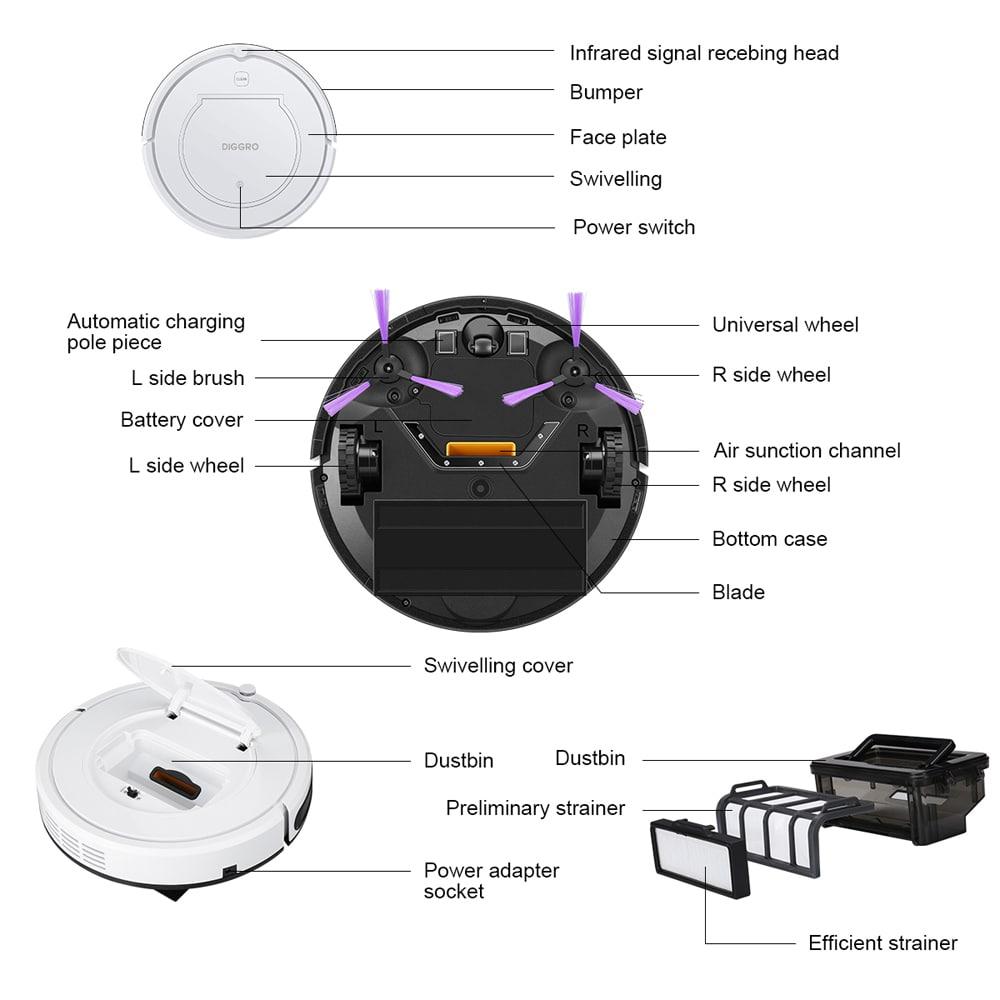 Diggro kk320 intelligens tisztítás vákuum robot tisztítógép 4 tisztítási mód - fehér US