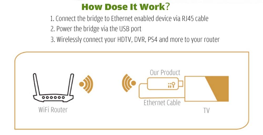 EDUP EP - 2911S 300M WiFi jelerősítő / bővítő vezeték nélküli hídhálózati kártya - fekete