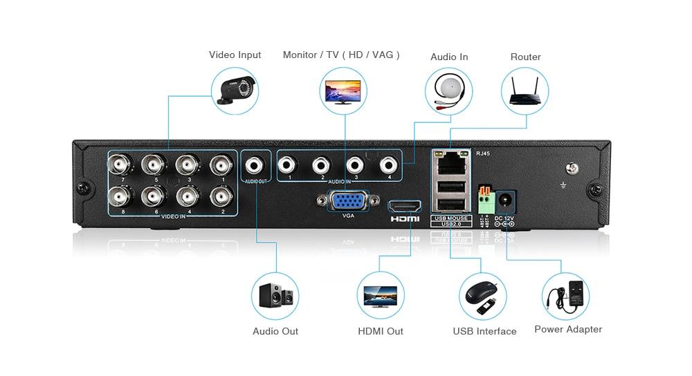 FLOUREON 1 X 8CH 1080P 1080N AHD DVR + 4 X kültéri 3000TVL 1080P 2.0MP kamera biztonsági készlet EU-Black