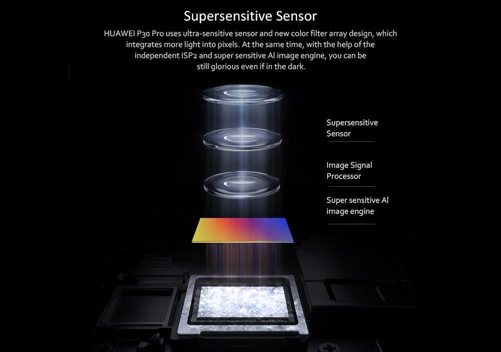 HUAWEI P30 Pro 4G Phablet 6.47 inch EMUI9.1 ( Android 9 ) Kirin 980 Octa Core 2.6GHz 8GB RAM 256GB ROM 32.0MP Front Camera Fingerprint Sensor 4200mAh Built-in - Twilight