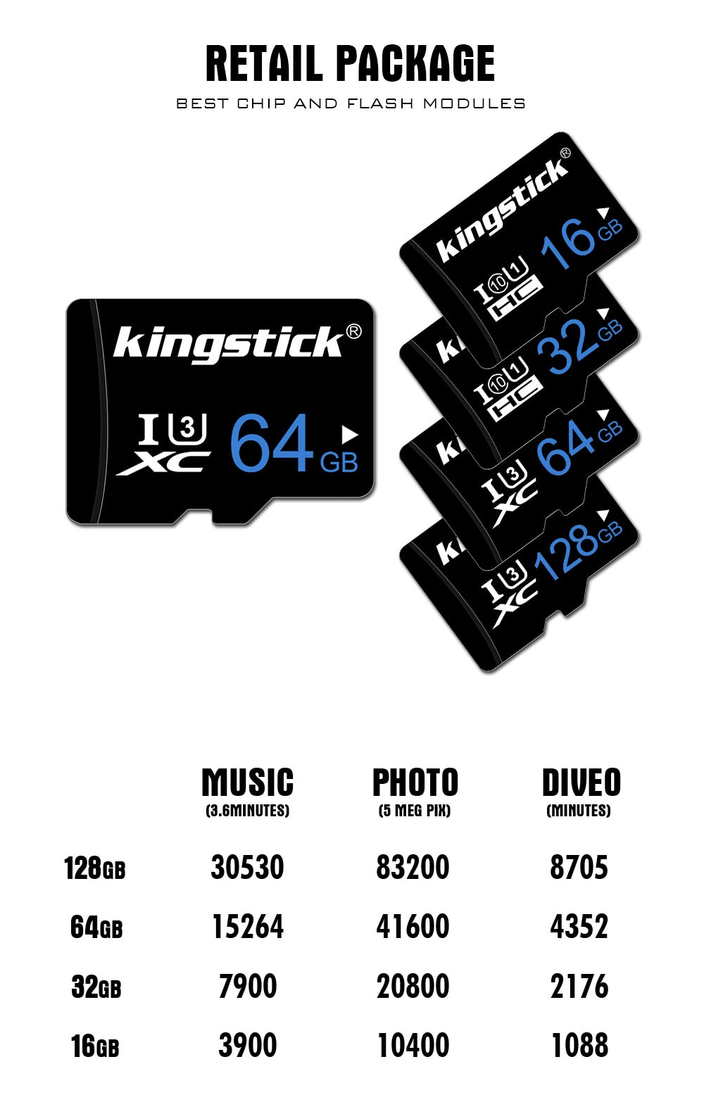 Kingstick TF / Micro SD Memory Card Antimagnetic Waterproof Shockproof with Holder- Black 32GB
