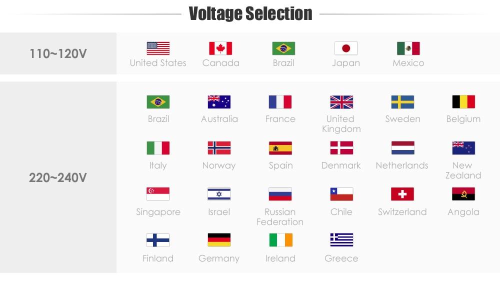 KONKA PS1 LCD projektor Otthon Üzleti szórakozás 800 x 480P támogatás 1080P / USB + HDMI + AV + VGA + TF-fehér EU csatlakozó