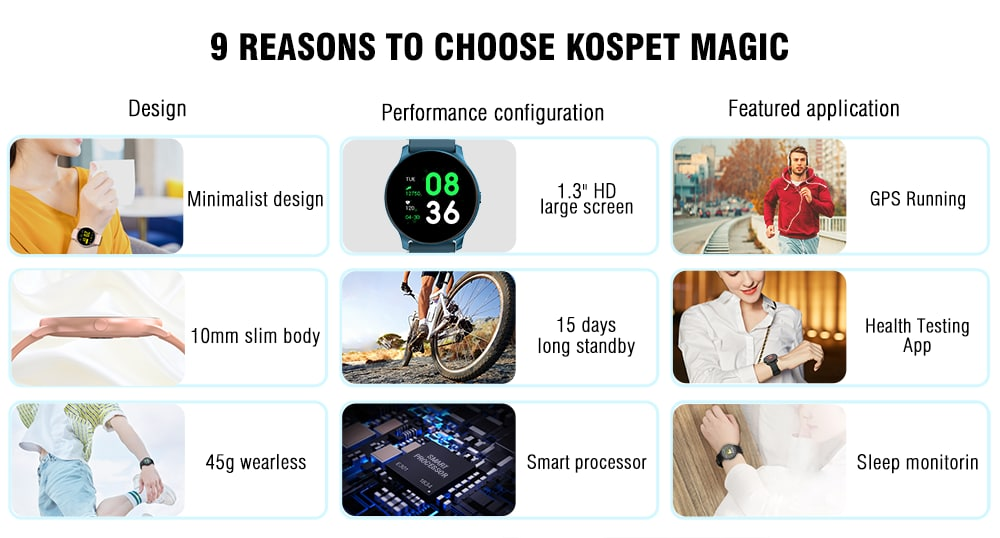 Kospet Magic GPS / Blood Pressure Test / Heart Rate Detection Smart Watch- Black