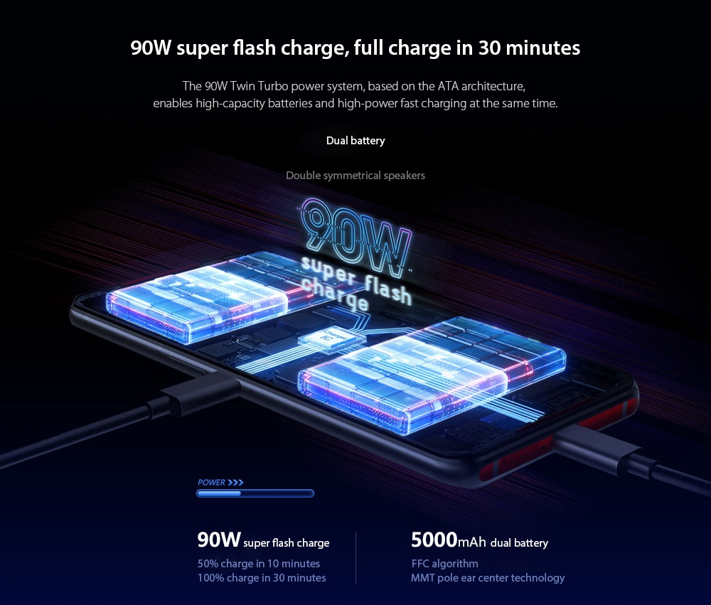 Lenovo Legion Pro 5G Smartphone 90W super flash charge, full charge in 30 minutes