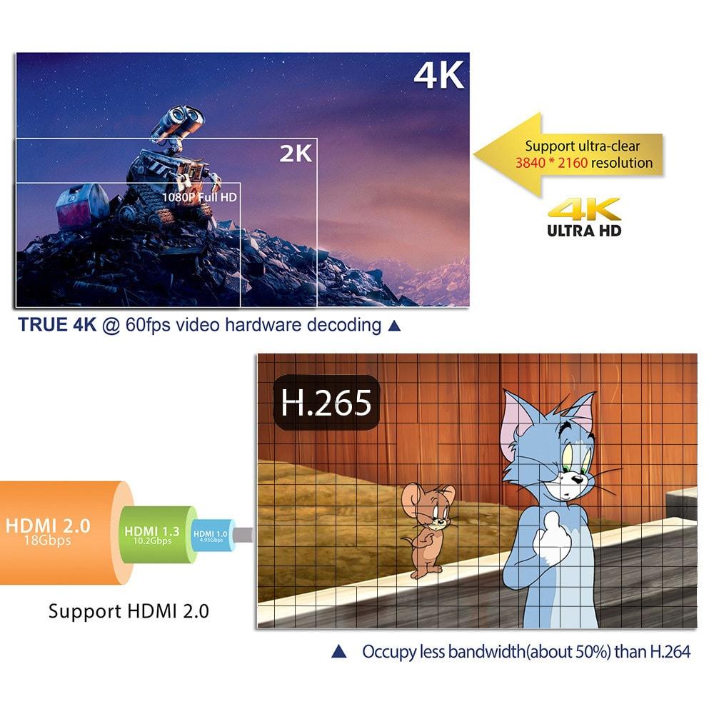 M96X - II Mini TV Box Android 7.1 Amlogic S905X 2 GB DDR3 + 16 GB ROM 2,4 GHz-es támogatás 4K H.265 - Fekete EU csatlakozó