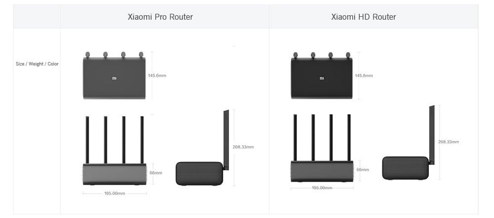 Eredeti Xiaomi 2600Mbps 1TB intelligens vezeték nélküli router HD 4 antenna + kettős sáv 2,4 GHz-es + 5.0 GHz-es WiFi hálózati eszköz - szürke HD