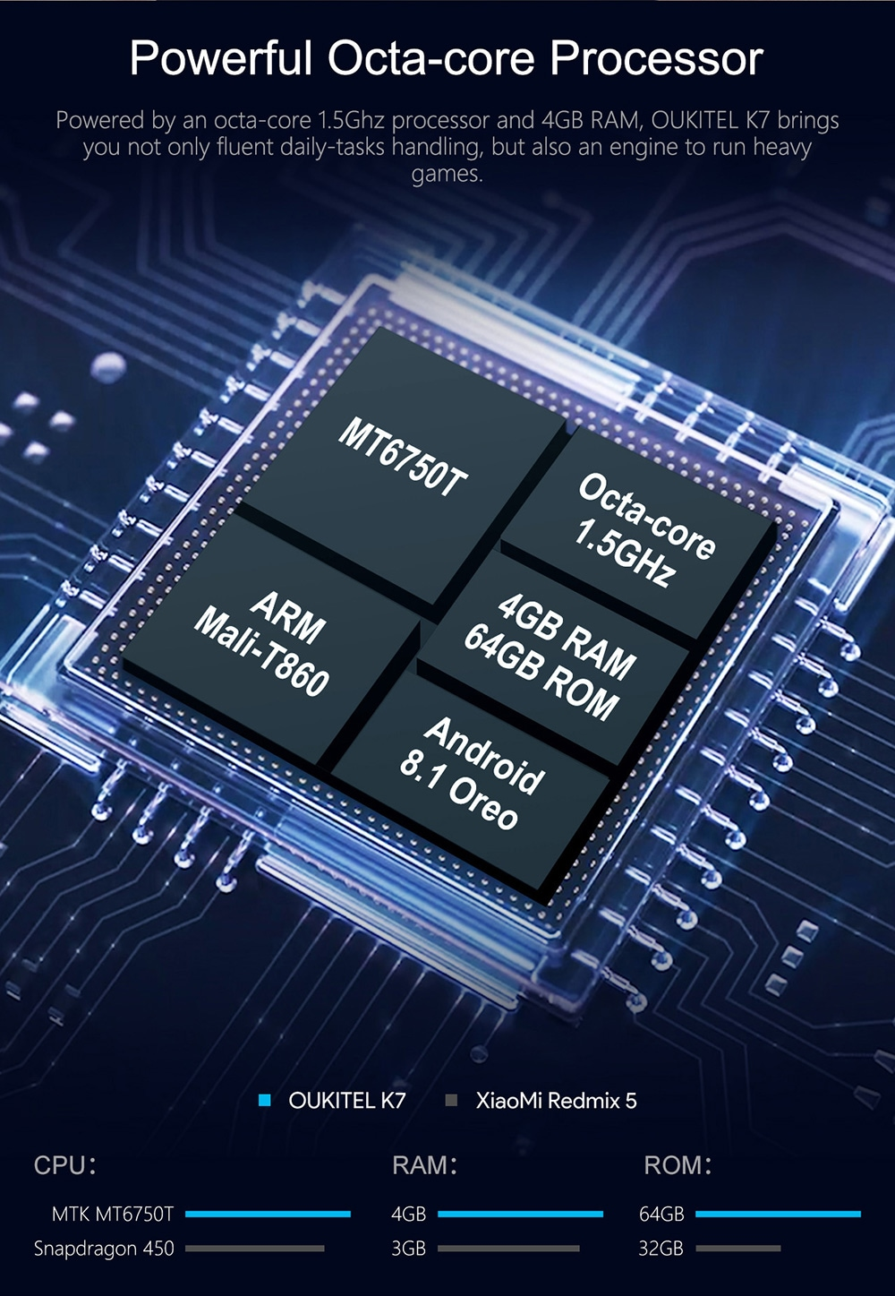OUKITEL K7 4G Phablet 6.0 inch Android8.1 MTK6750T Octa Core 1.5GHz 4GB RAM 64GB ROM 13.0MP + 2.0MP Rear Camera Fingerprint Sensor 10000mAh Built-in - Black