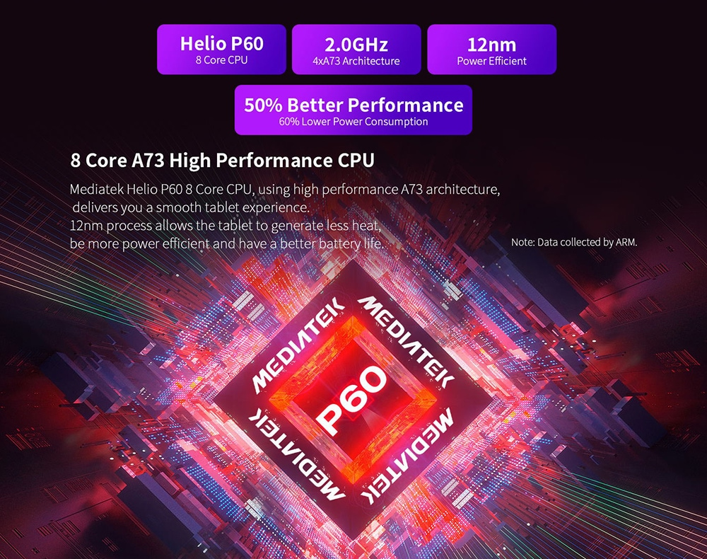 Teclast M30 Pro Tablet MTK Heilo P60 Octa-core A73 High Performance CPU