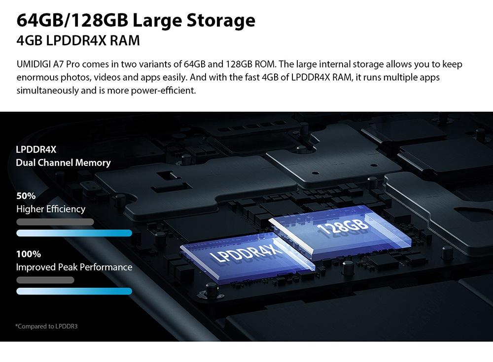 UMIDIGI A7 Pro 4G Smartphone Global Version 64GB/128GB Large Storage 4GB LPDDR4X RAM