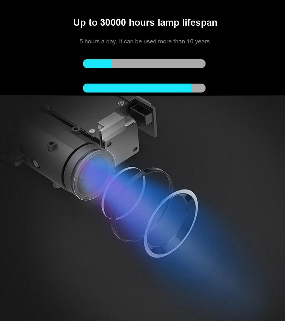 WOWOTO H8 házimozi videó DLP projektor 1280 x 800 HD támogatás 3D 1080P Android rendszer WiFi- Fehér EU csatlakozó