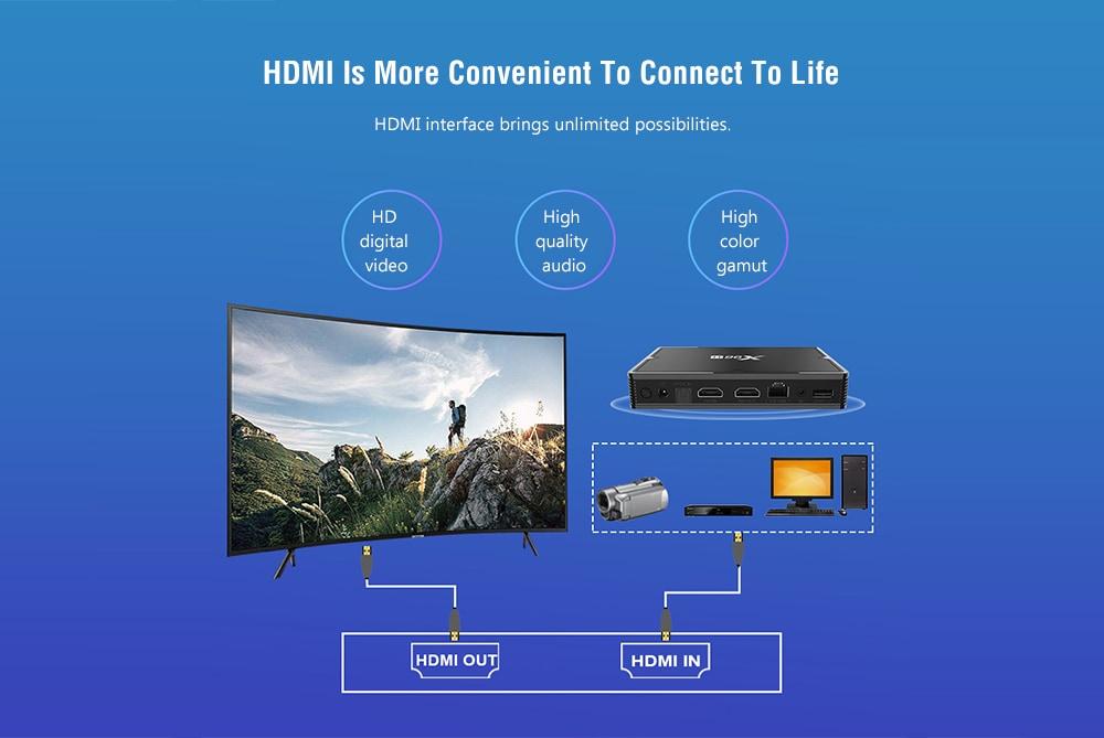 X96H Smart Android 9.0 TV Box Allwinner H603 / Mali T720 / Android 9.0 / 2.4GHz WiFi / 100Mbps / USB3.0 / VP6 / 8 / 9 / Support 6K- Black 4GB RAM + 64GB ROM EU Plug