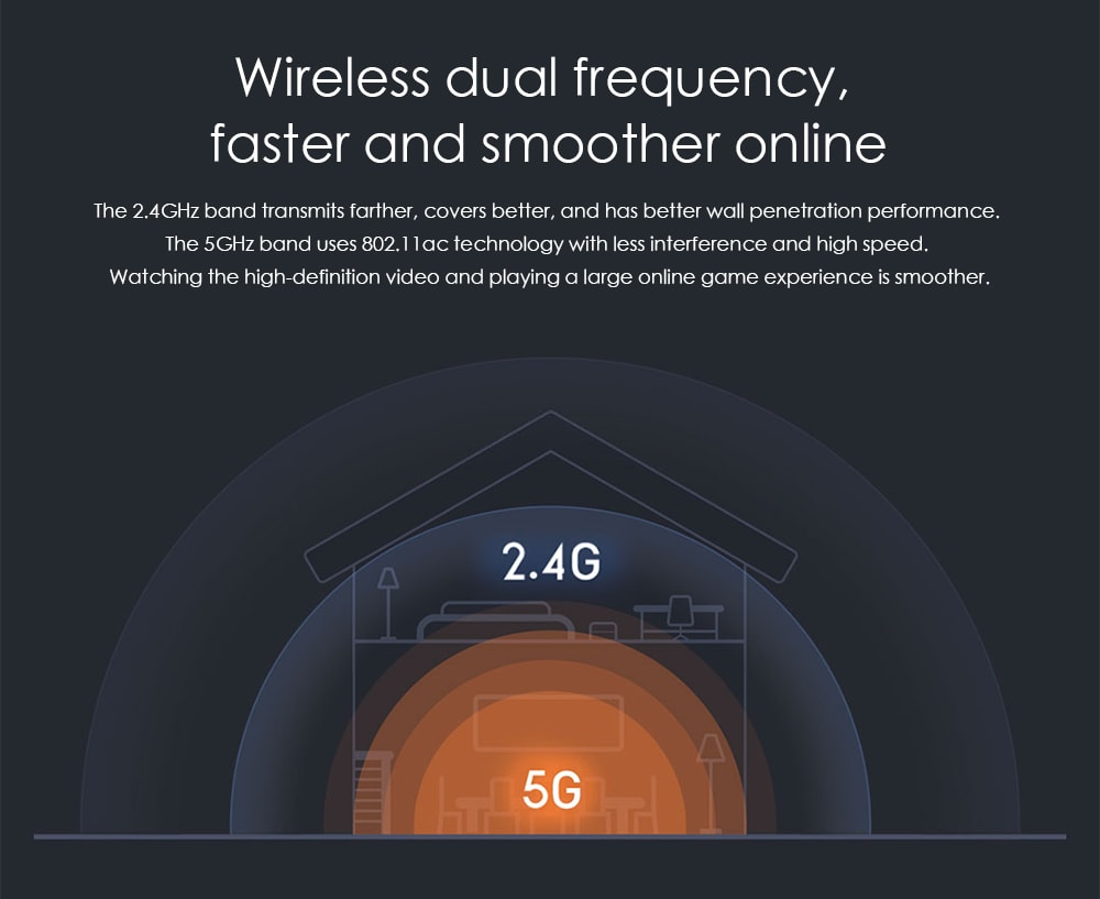Xiaomi 4A 2,4 GHz-es 5 GHz-es WiFi kétirányú AC1200M intelligens útválasztó-fehér