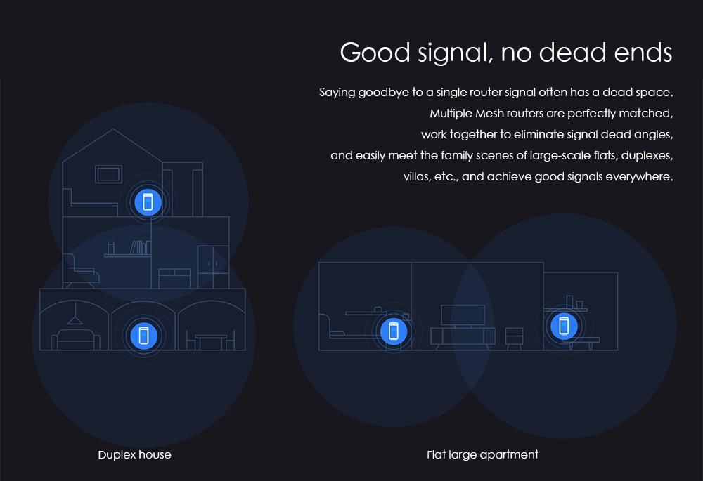 Xiaomi Mesh 2,4 + 5 GHz-es WiFi Smart Router AC1300 + 1000M LAN + 1300M Power Line Qualcomm DAKOTA 4 Core 4 jelerősítő-Fehér
