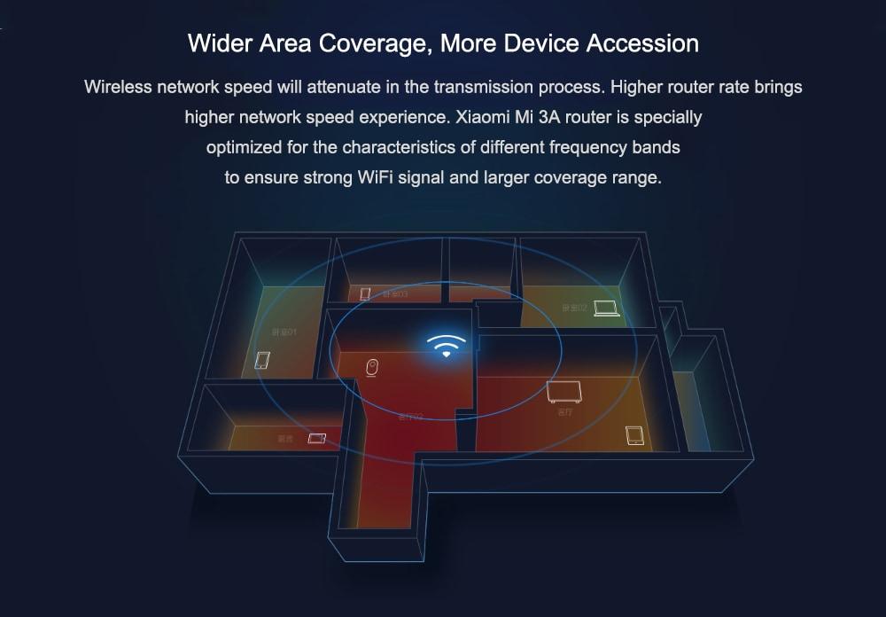Xiaomi Mi 3A vezeték nélküli router 2.4G + 5G kétfrekvenciás WiFi nagy nyereség 4 antenna - fehér