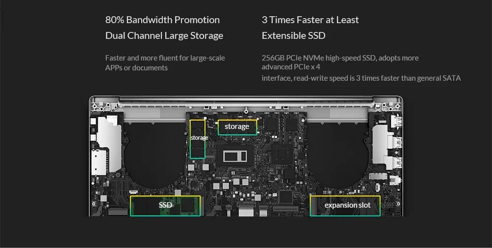 Xiaomi Mi Notebook Pro 15.6 inch Windows 10 Home Version Intel Core i5 8250U Quad Core 1.6GHz 8GB RAM 512GB SSD 1.0MP Front Camera Fingerprint Sensor Dual Band 5000mAh Built-in- Dark Gray 512GB SSD