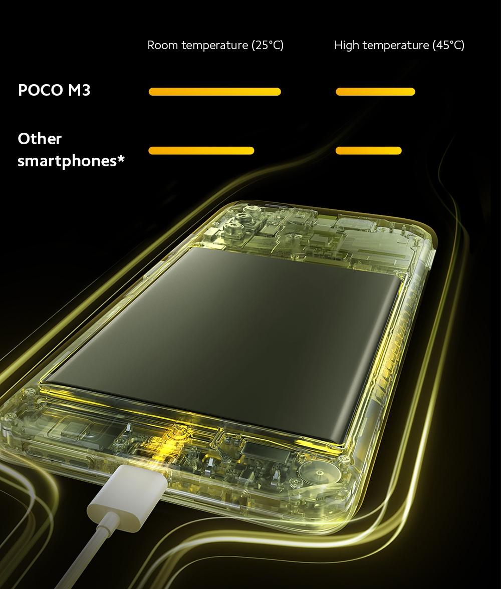 Xiaomi Poco M3 4G Smart Phone High Charge Cycle