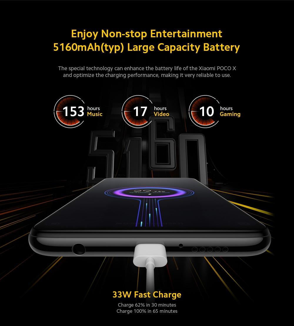 Xiaomi POCO X3 4G Smartphone Battery Life