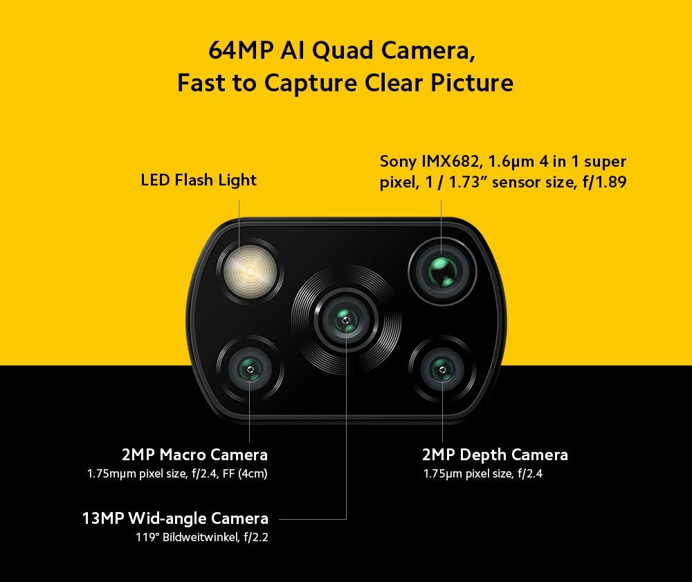 Xiaomi POCO X3 4G Smartphone Cameras