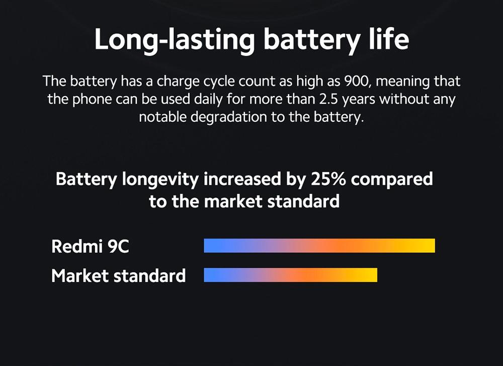 Xiaomi Redmi 9C 4G Smartphone Long Battery Life
