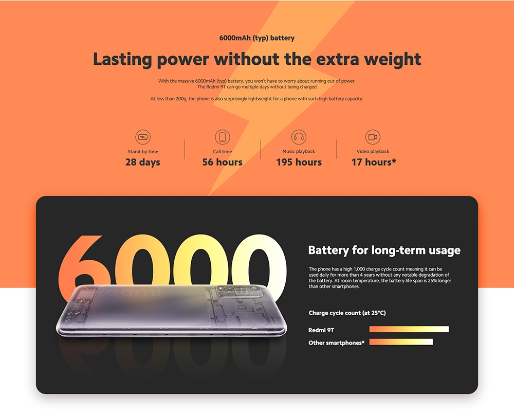 Xiaomi Redmi 9T 4G Smartphone Snapdragon 662 Octa-core 6.53 inch Rear Caremas 48MP + 8MP + 2MP + 2MP Battery 6000mAh Global Version - Gray 4+64GB 6000mAh(typ) battery